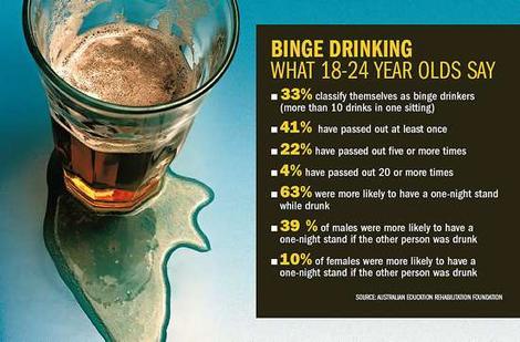 binge-drinking-stats